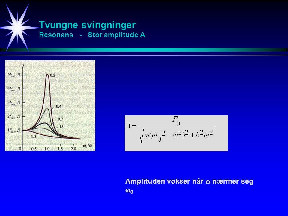 Tvungne svingninger Resonans - Stor amplitude A