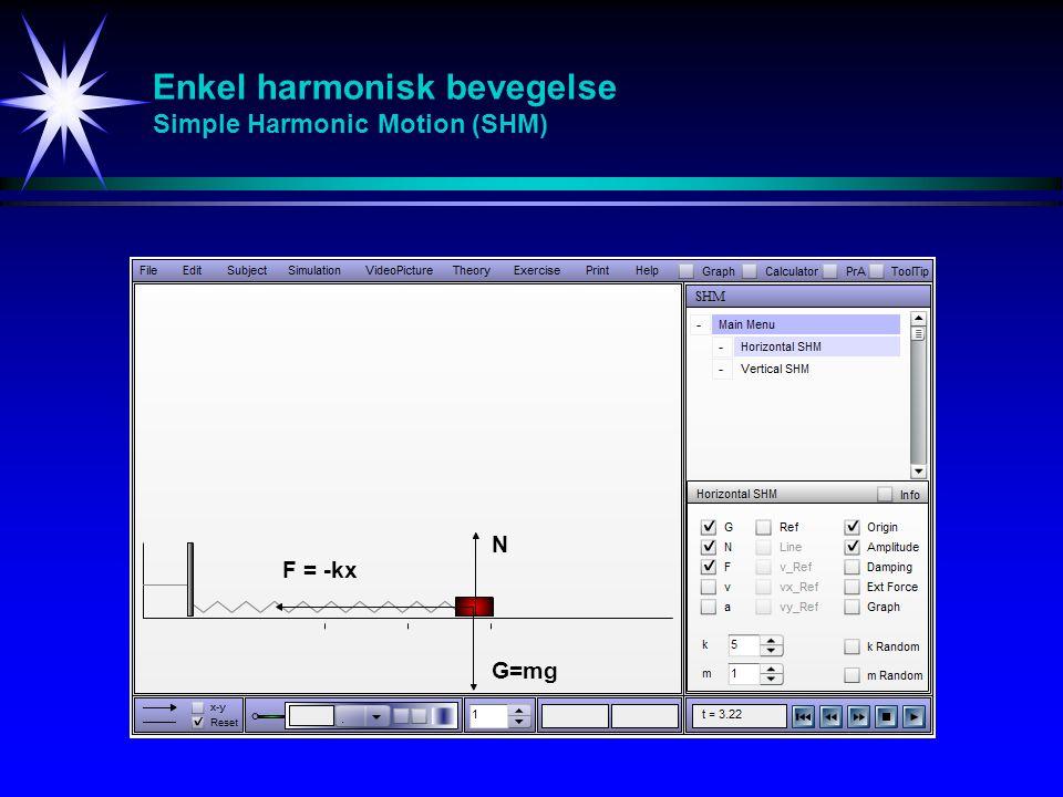 Enkel harmonisk bevegelse Simple Harmonic Motion (SHM)