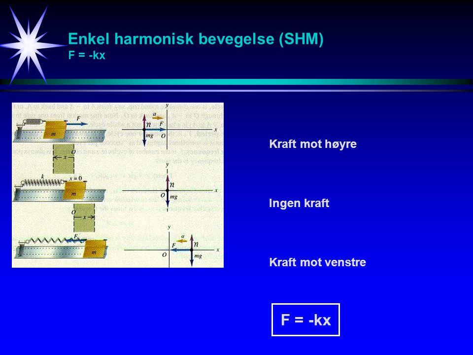 Enkel harmonisk bevegelse (SHM) F = -kx