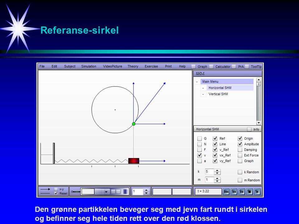 Referanse-sirkel Den grønne partikkelen beveger seg med jevn fart rundt i sirkelen.