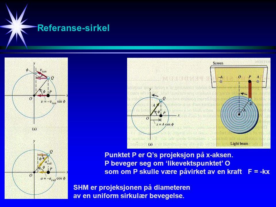 Referanse-sirkel Punktet P er Q's projeksjon på x-aksen.
