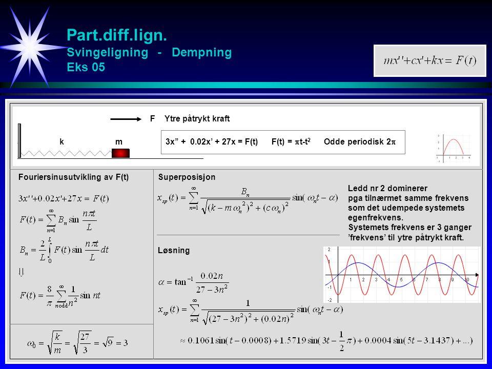 Part.diff.lign. Svingeligning - Dempning Eks 05