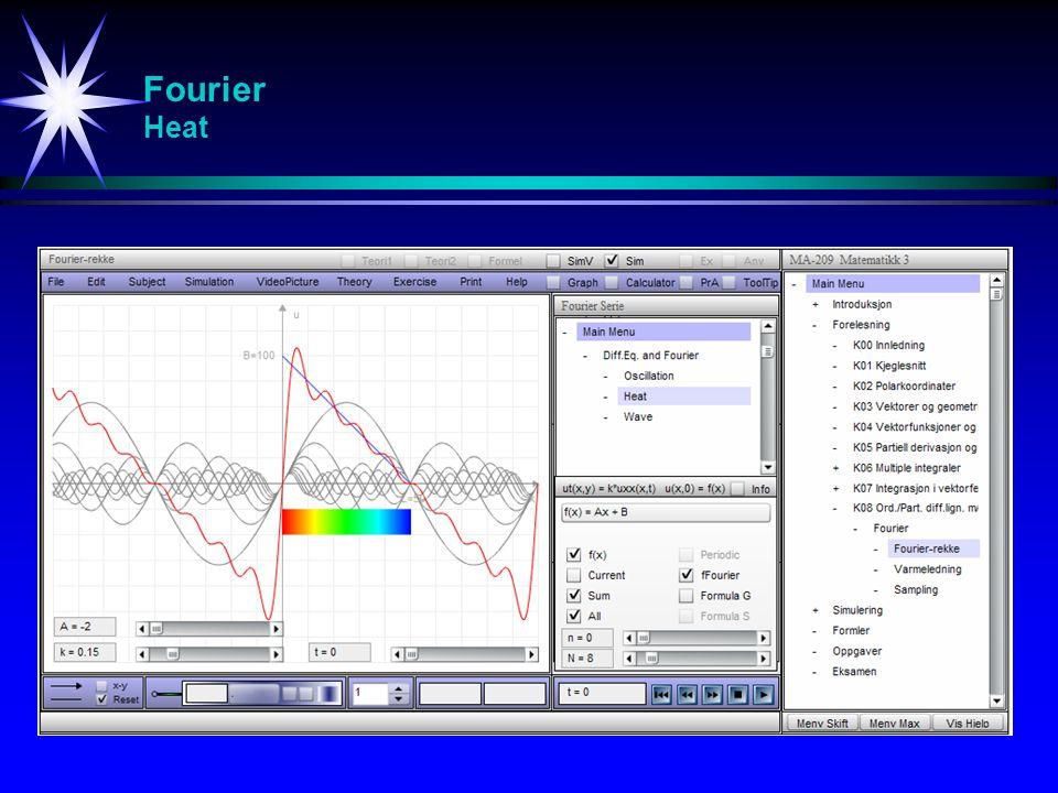 Fourier Heat Studier av svingninger (spesielt resonans)