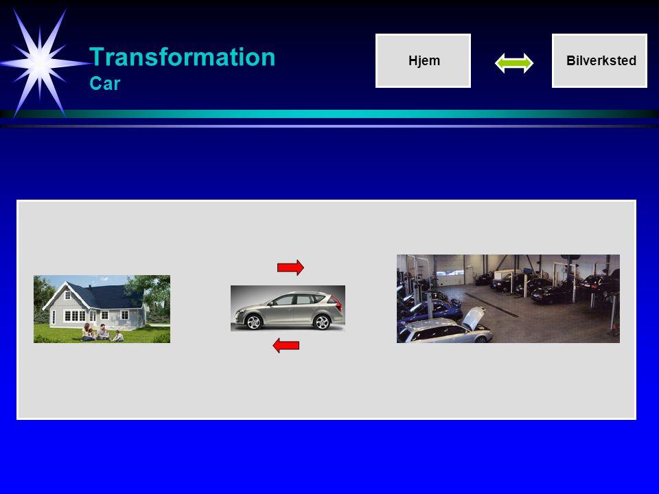 Transformation Car Hjem Bilverksted