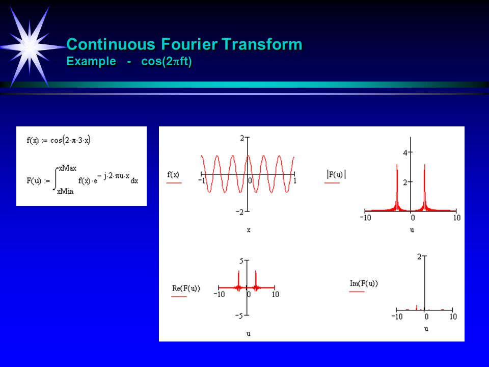 Continuous Fourier Transform Example - cos(2ft)