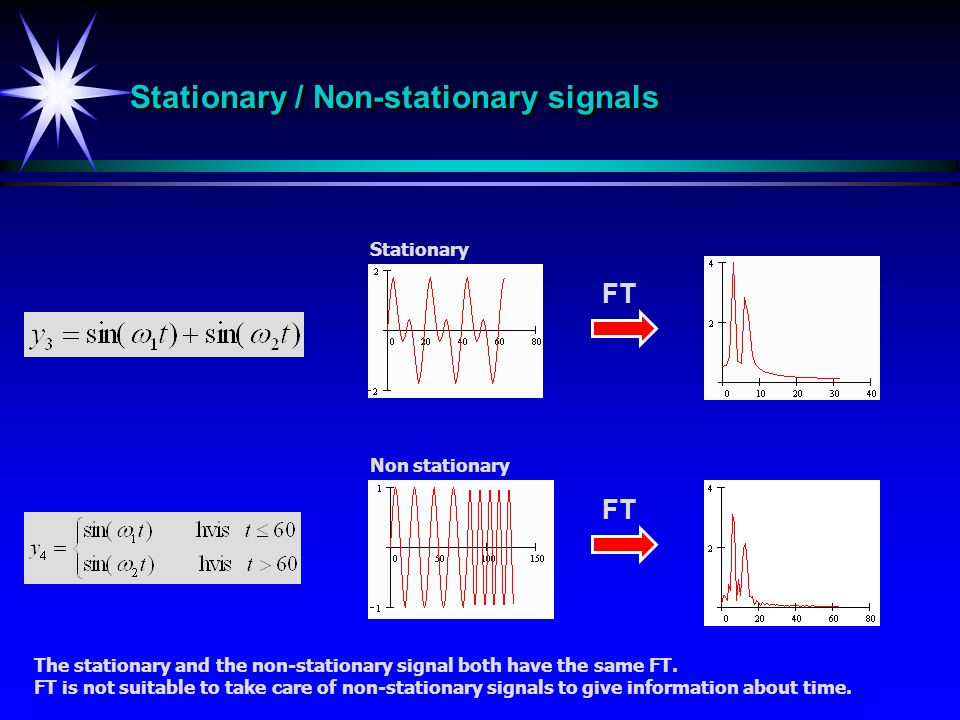 Stationary / Non-stationary signals