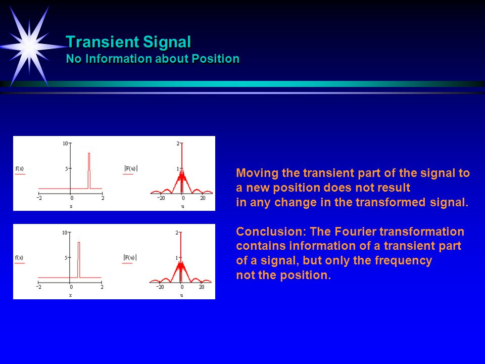 Transient Signal No Information about Position