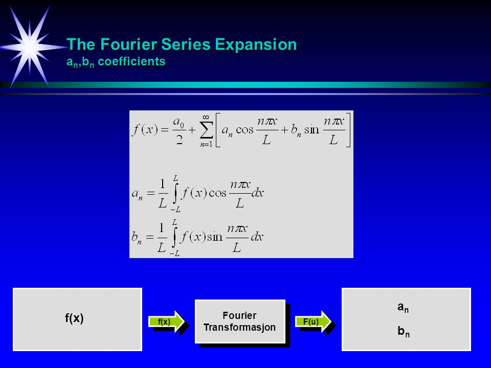The Fourier Series Expansion an,bn coefficients