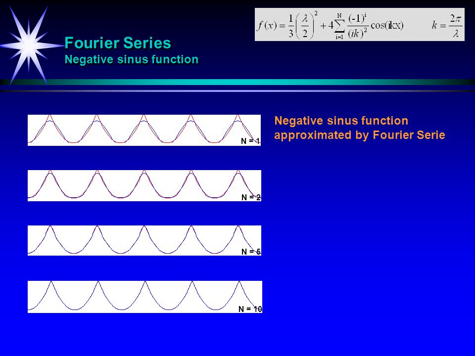 Fourier Series Negative sinus function