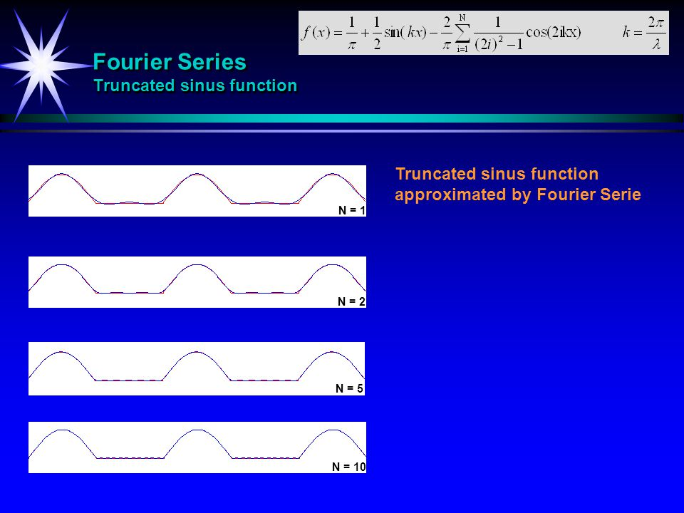 Fourier Series Truncated sinus function