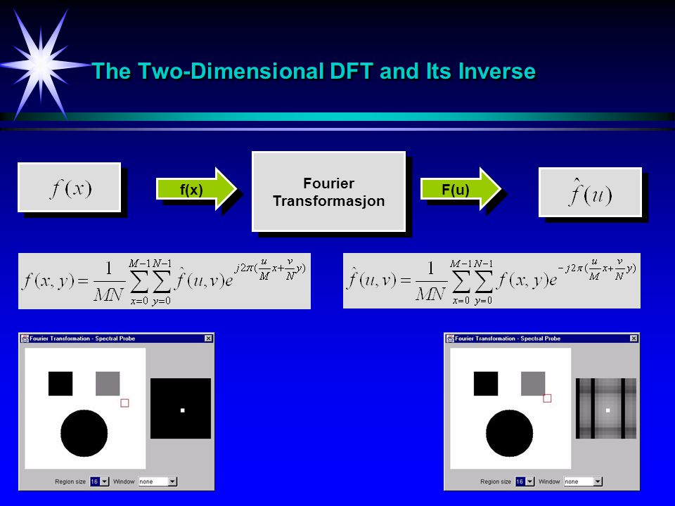 The Two-Dimensional DFT and Its Inverse