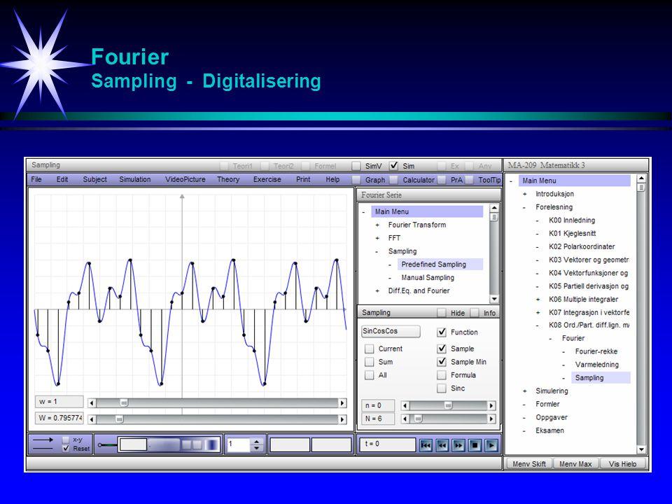 Fourier Sampling - Digitalisering