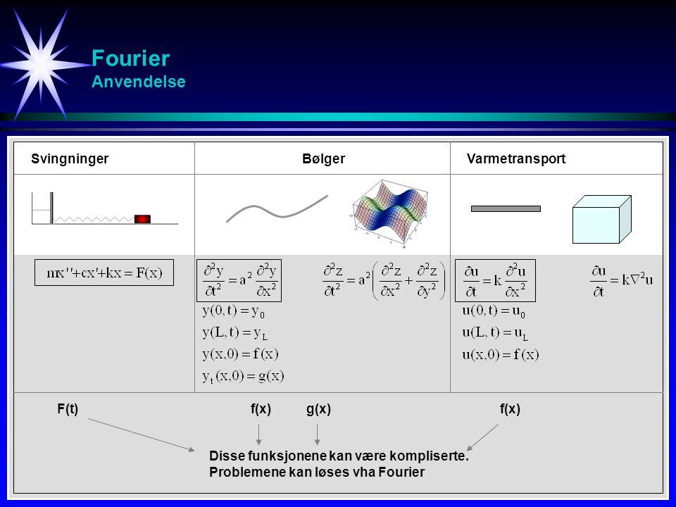 Fourier Anvendelse Svingninger Bølger Varmetransport