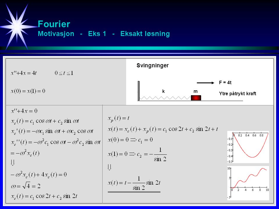 Fourier Motivasjon - Eks 1 - Eksakt løsning
