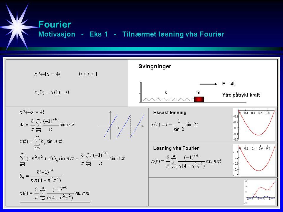 Fourier Motivasjon - Eks 1 - Tilnærmet løsning vha Fourier