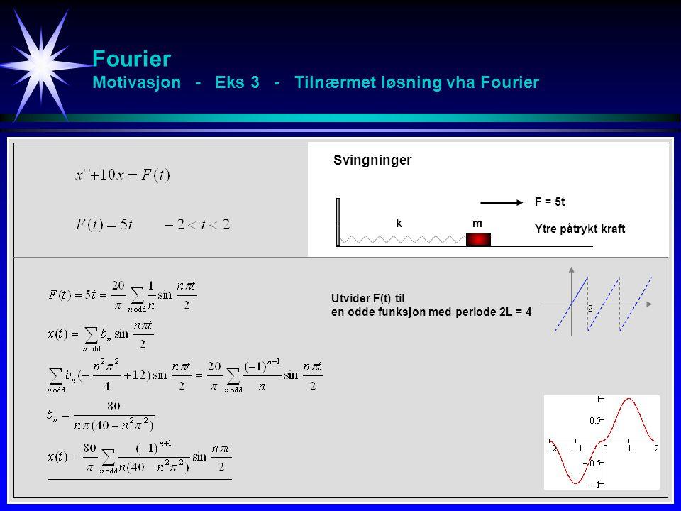 Fourier Motivasjon - Eks 3 - Tilnærmet løsning vha Fourier
