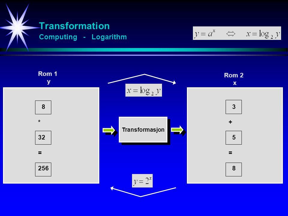 Transformation Computing - Logarithm