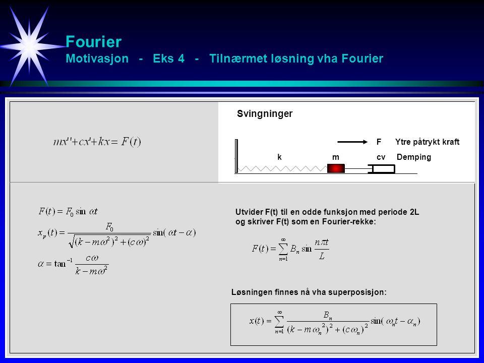Fourier Motivasjon - Eks 4 - Tilnærmet løsning vha Fourier