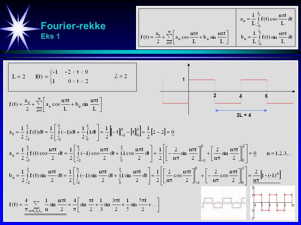 Fourier-rekke Eks 1 1. 2. 4. 6. 2L = 4. Studier av svingninger (spesielt resonans)