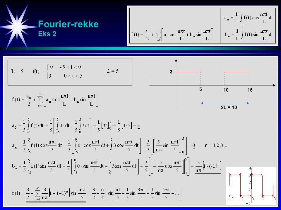 Fourier-rekke Eks 2 3. 5. 10. 15. 2L = 10. Studier av svingninger (spesielt resonans)