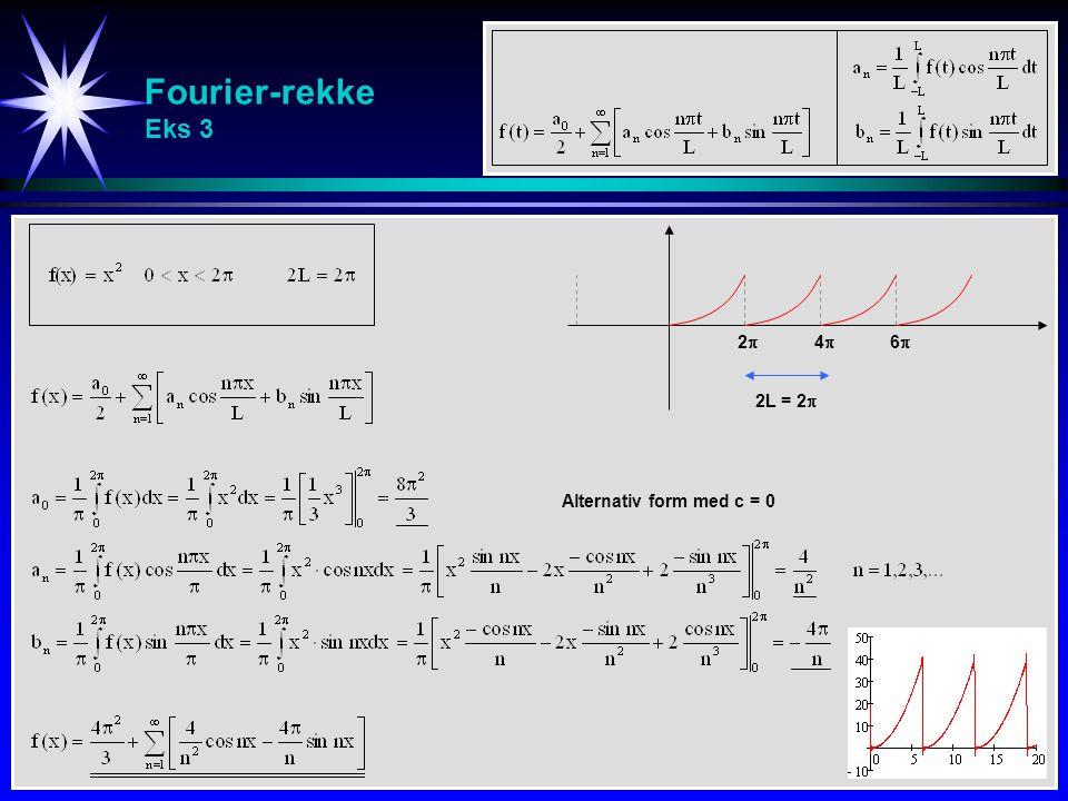 Fourier-rekke Eks 3 2 4 6 2L = 2 Alternativ form med c = 0