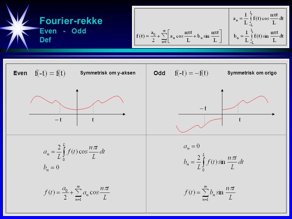 Fourier-rekke Even - Odd Def