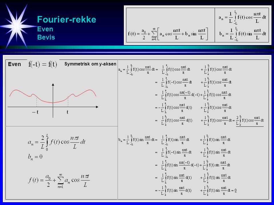 Fourier-rekke Even Bevis