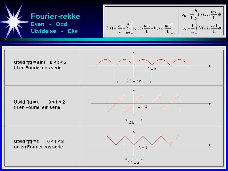 Fourier-rekke Even - Odd Utvidelse - Eks