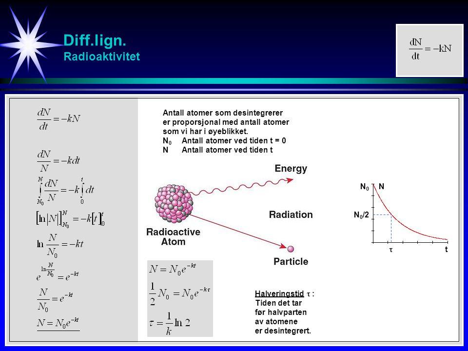Diff.lign. Radioaktivitet