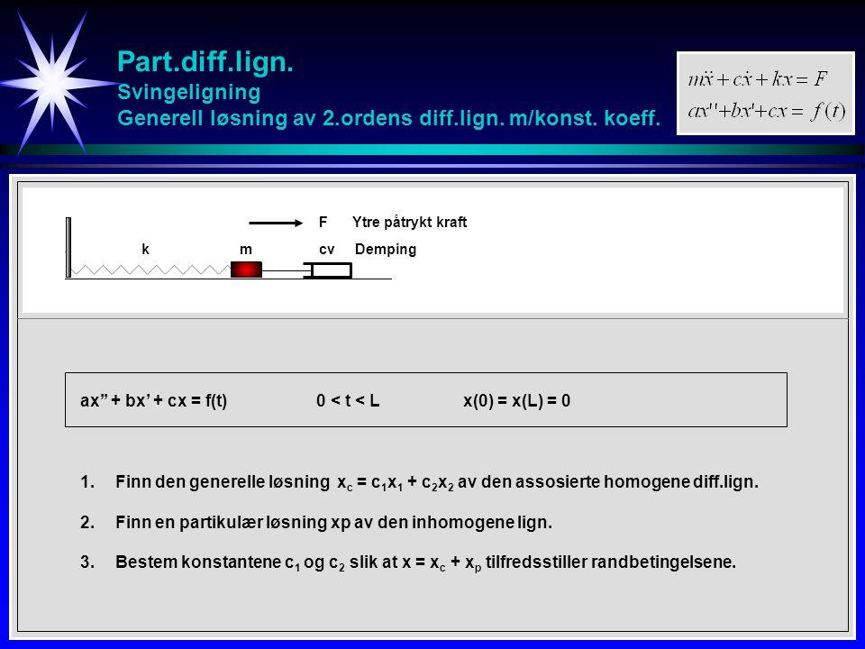 Part. diff. lign. Svingeligning Generell løsning av 2. ordens diff