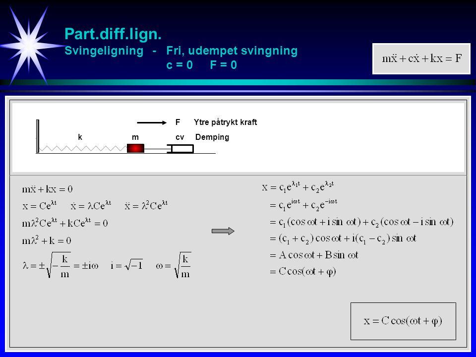 Part.diff.lign. Svingeligning - Fri, udempet svingning c = 0 F = 0