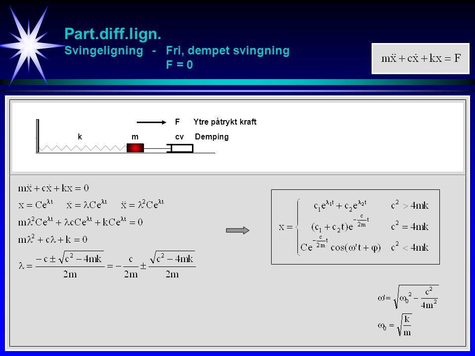 Part.diff.lign. Svingeligning - Fri, dempet svingning F = 0
