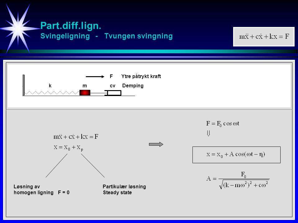 Part.diff.lign. Svingeligning - Tvungen svingning