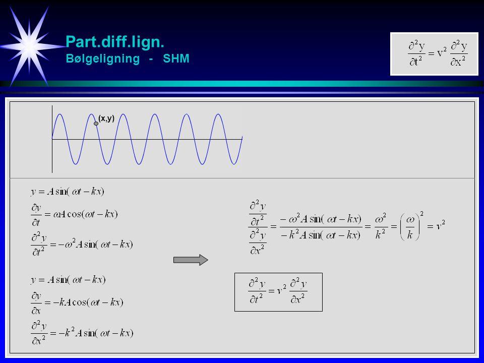 Part.diff.lign. Bølgeligning - SHM