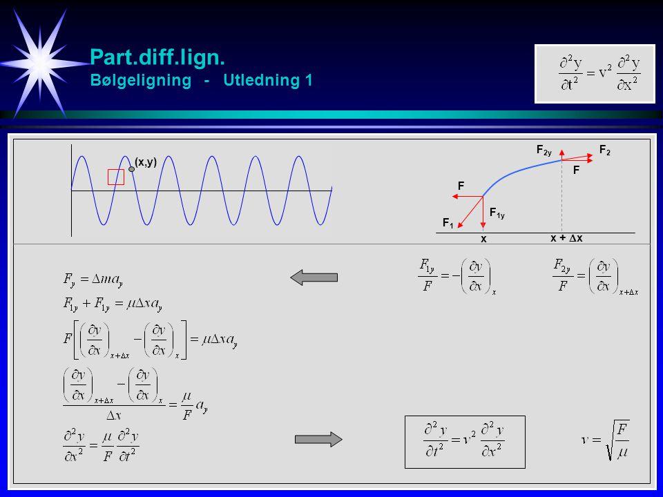 Part.diff.lign. Bølgeligning - Utledning 1