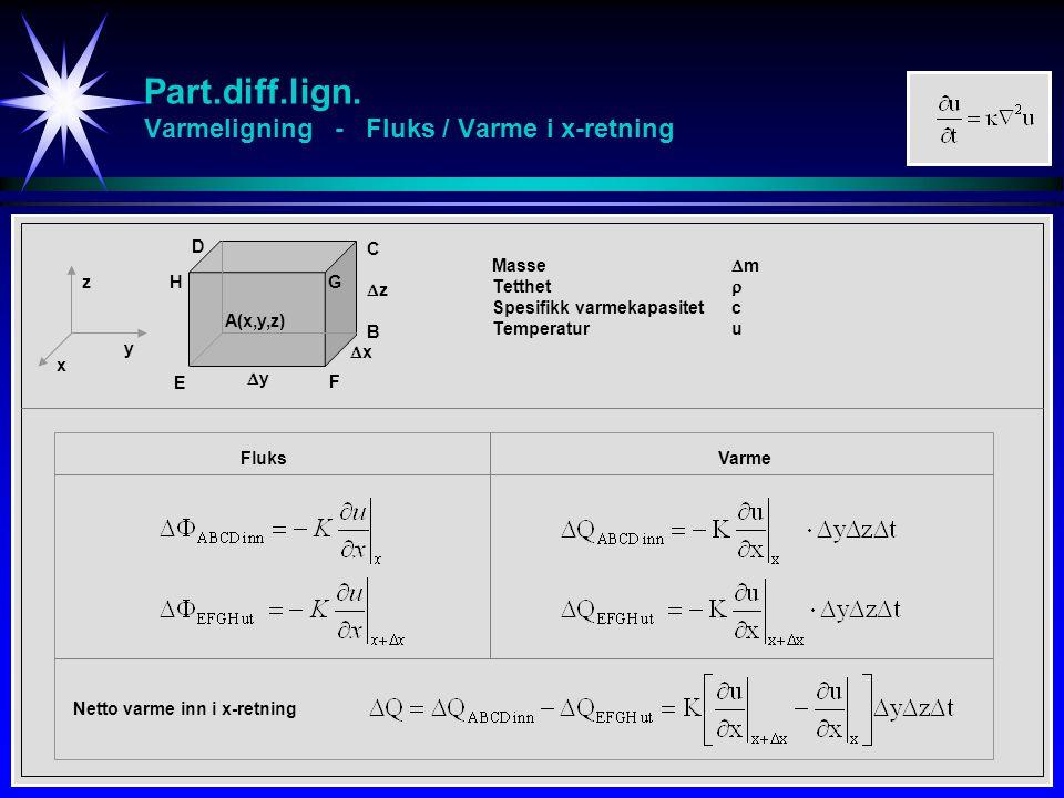 Part.diff.lign. Varmeligning - Fluks / Varme i x-retning