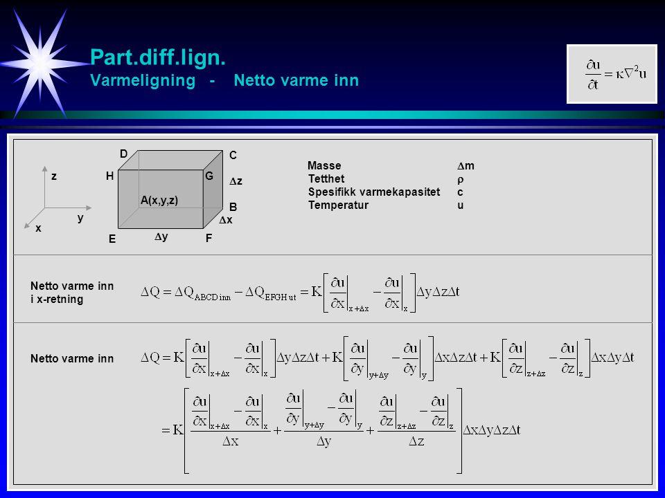 Part.diff.lign. Varmeligning - Netto varme inn