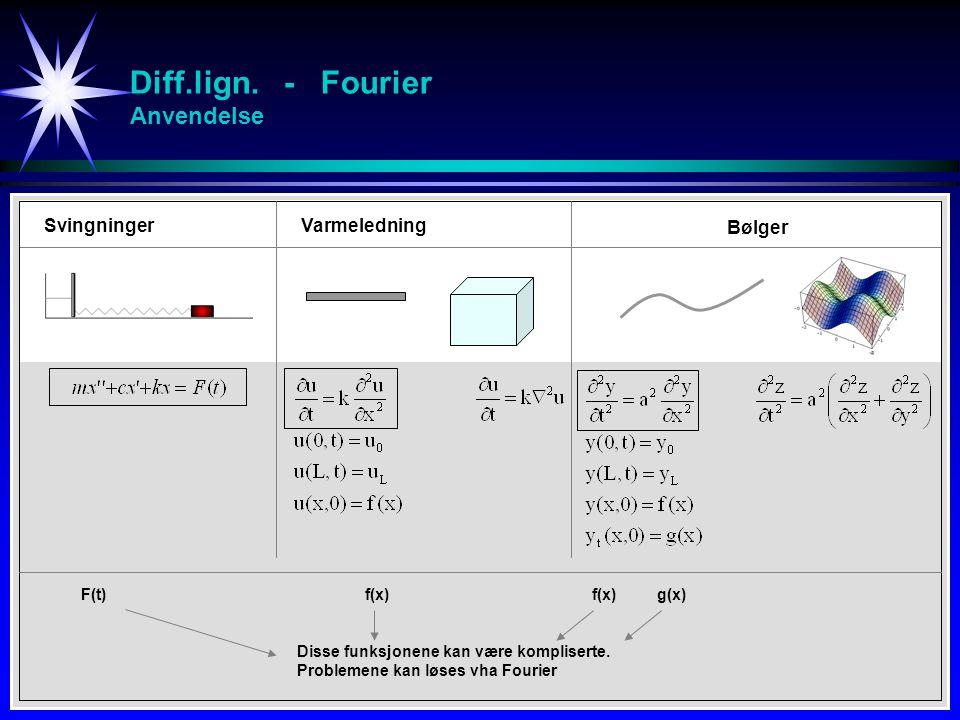 Diff.lign. - Fourier Anvendelse