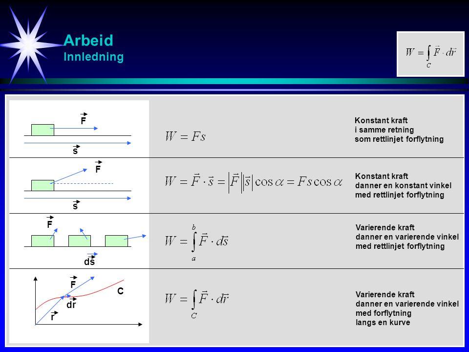 Arbeid Innledning F s F s F ds F C dr r Konstant kraft i samme retning