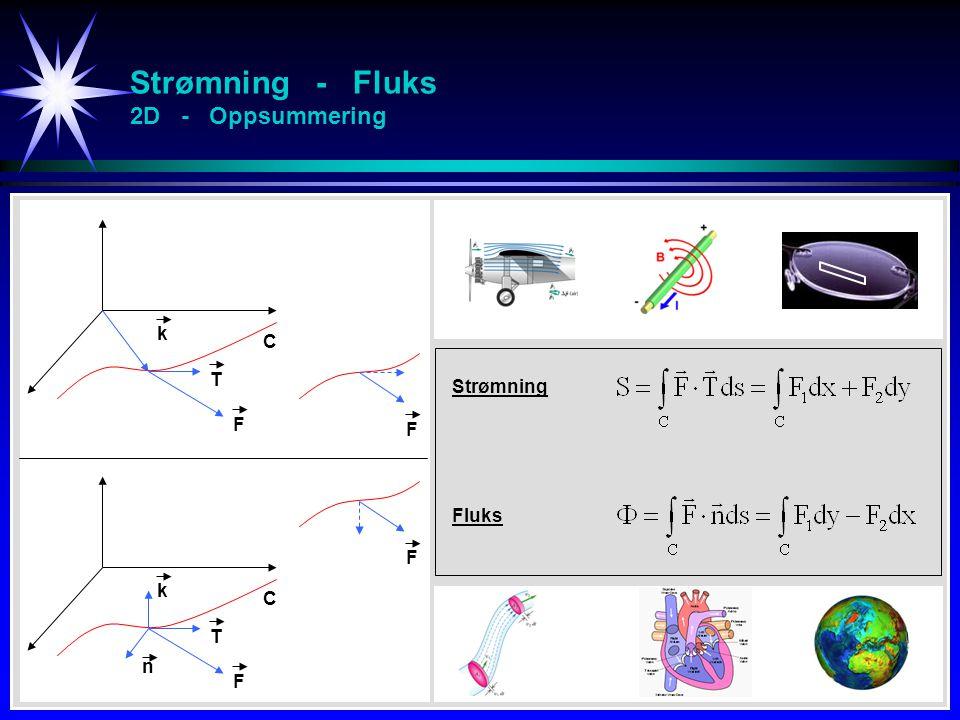 Strømning - Fluks 2D - Oppsummering