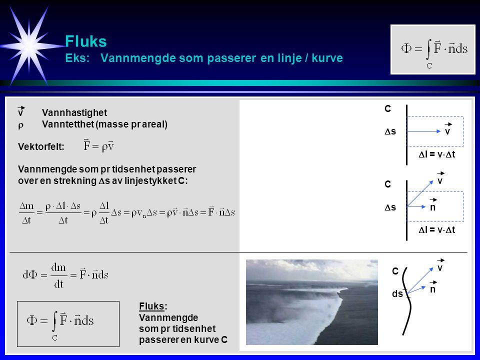 Fluks Eks: Vannmengde som passerer en linje / kurve
