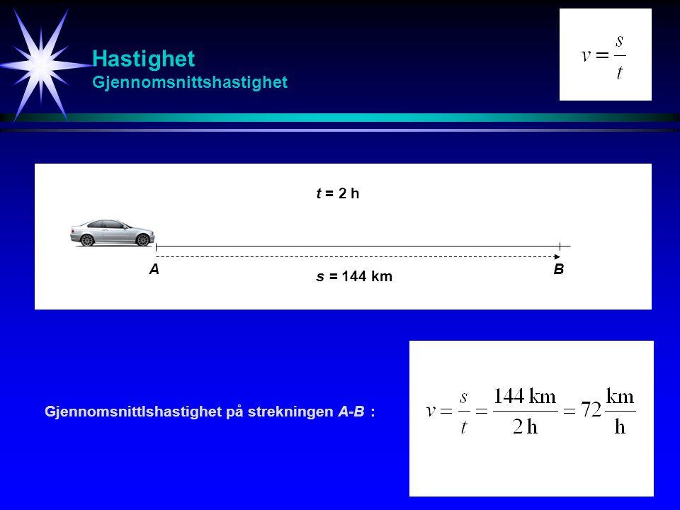 Hastighet Gjennomsnittshastighet