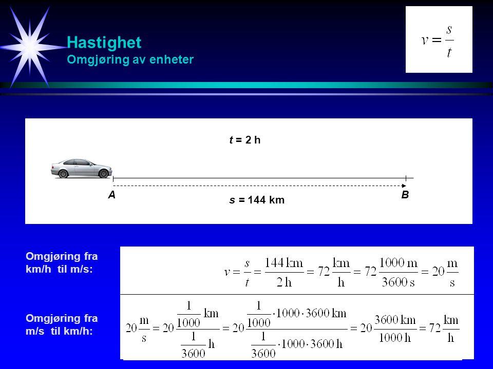 Hastighet Omgjøring av enheter