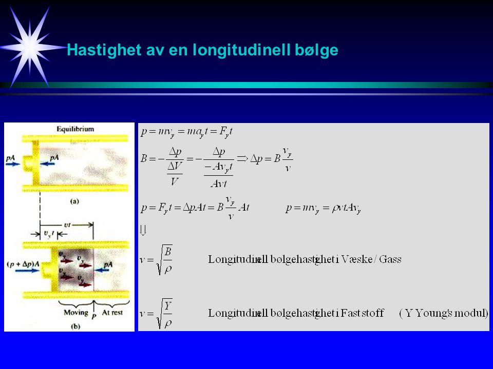 Hastighet av en longitudinell bølge