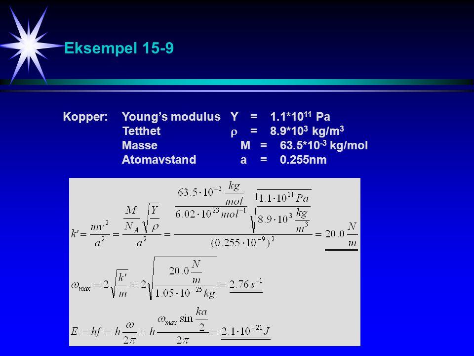 Eksempel 15-9 Kopper: Young's modulus Y = 1.1*1011 Pa