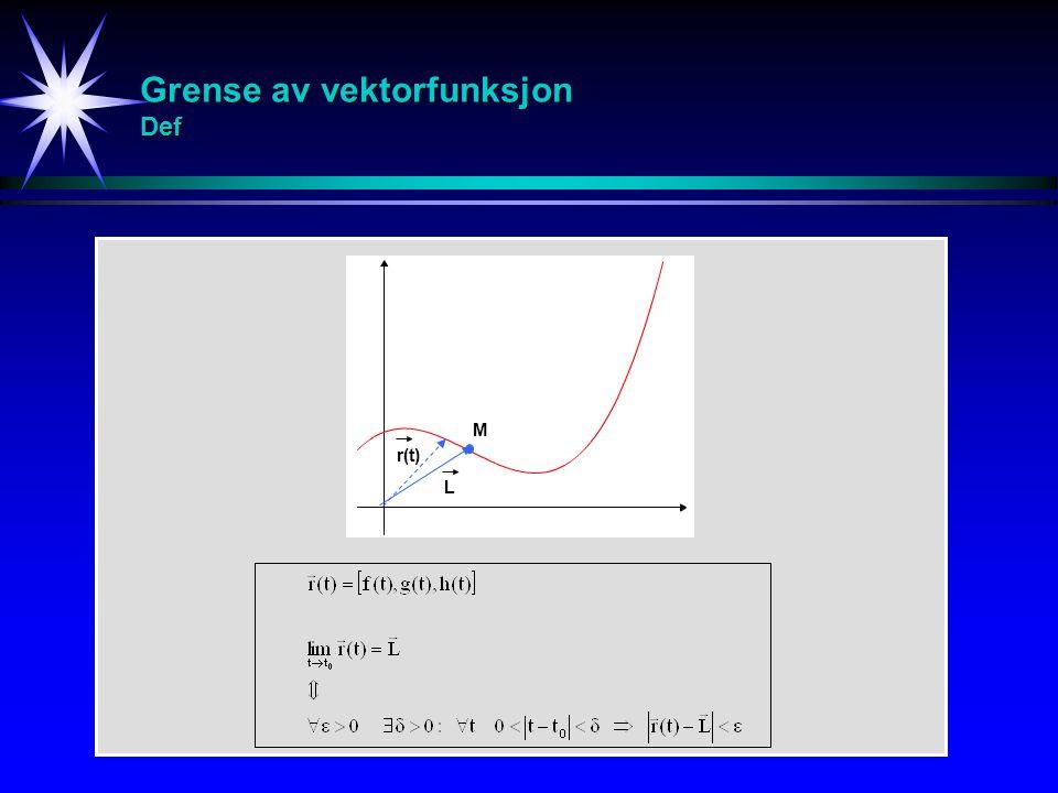 Grense av vektorfunksjon Def