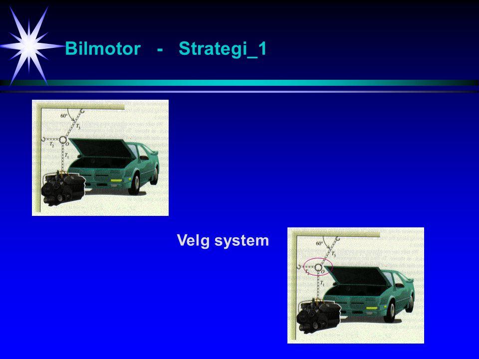 Bilmotor - Strategi_1 Velg system