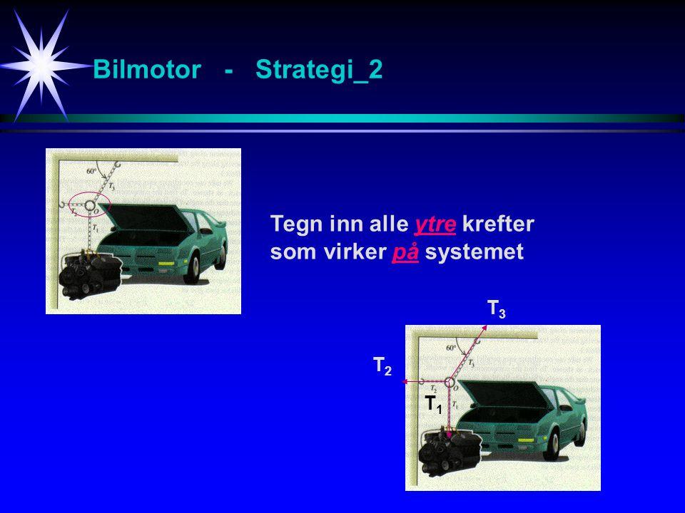 Bilmotor - Strategi_2 Tegn inn alle ytre krefter