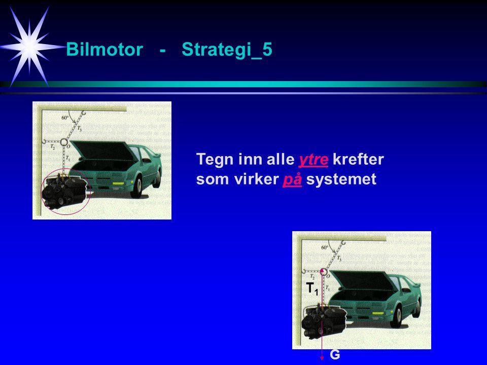 Bilmotor - Strategi_5 Tegn inn alle ytre krefter