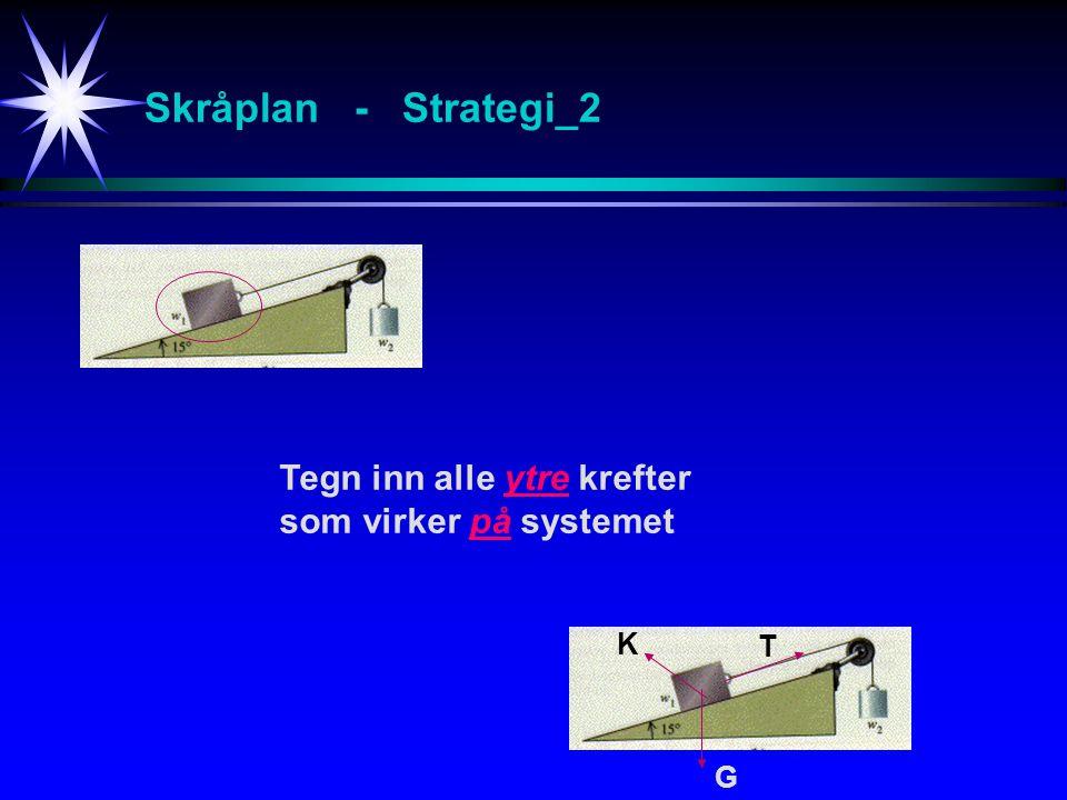 Skråplan - Strategi_2 Tegn inn alle ytre krefter